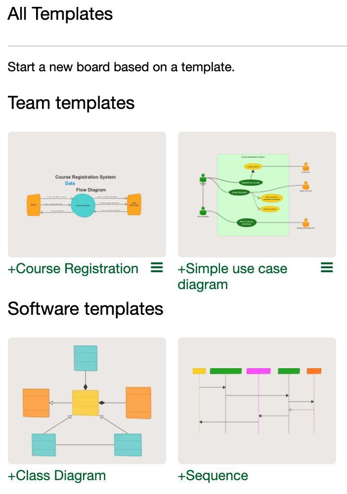 Create online whiteboard based on a custom template